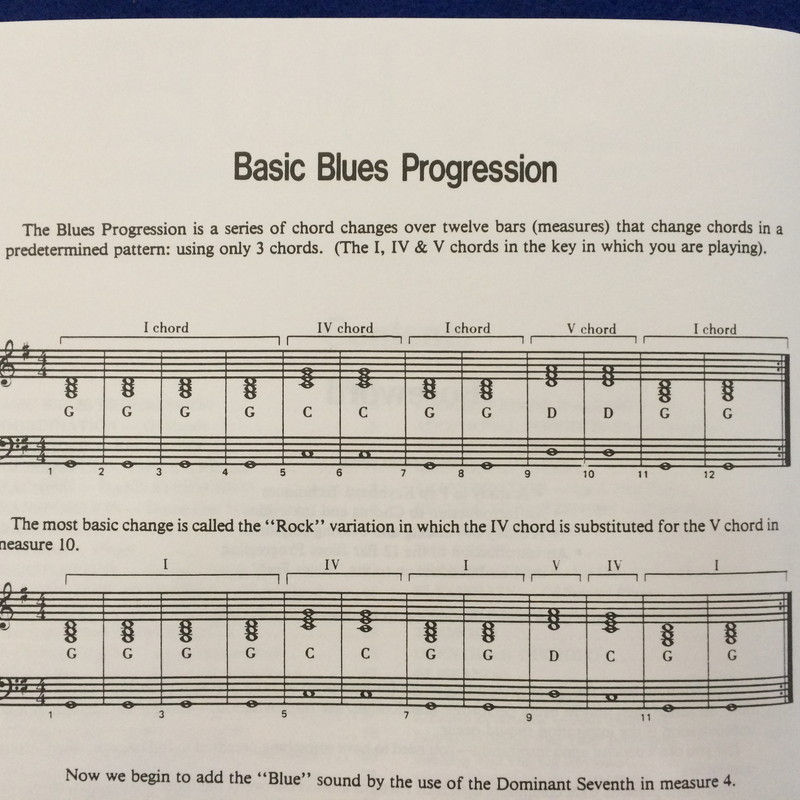 BASIC BLUES FOR PIANO